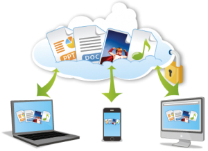 cloud-connected-devices