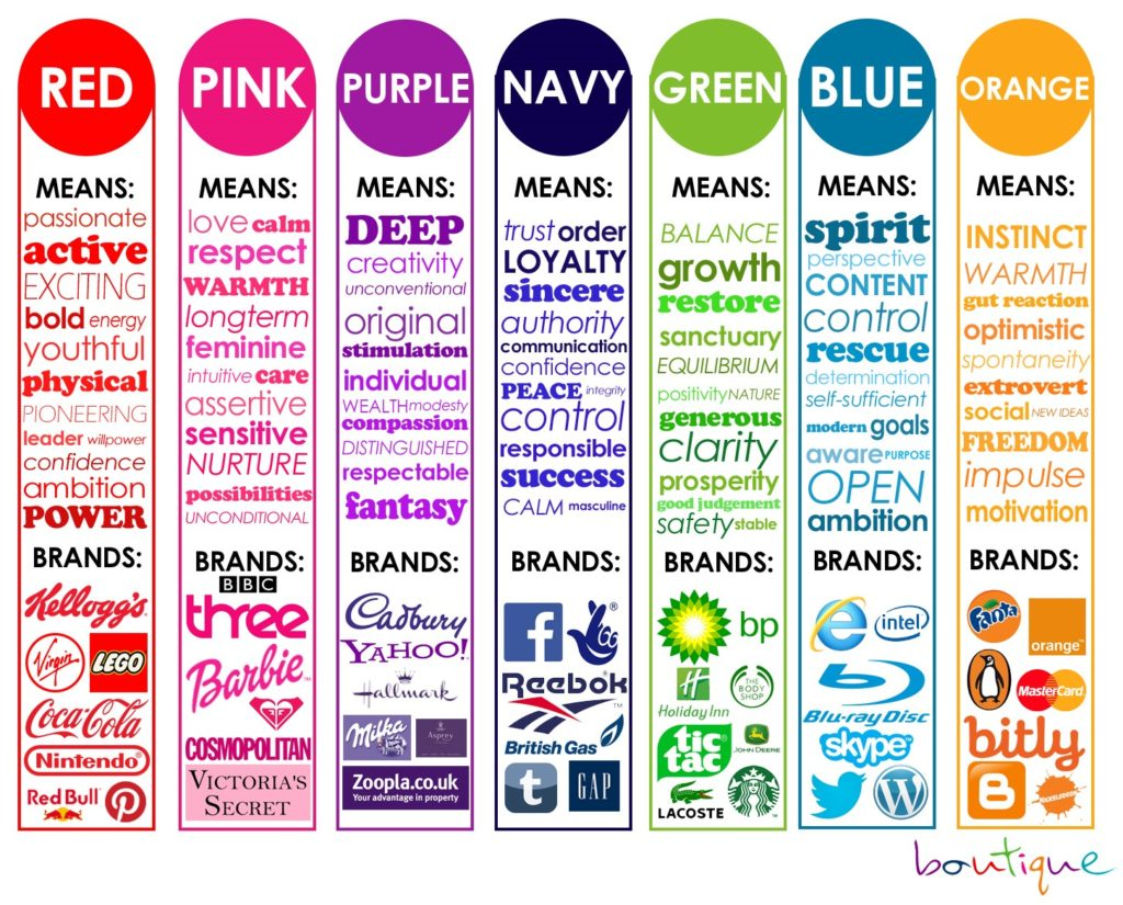 couleurs et marketing