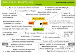 carte-empathie-exemple-strategie-produit