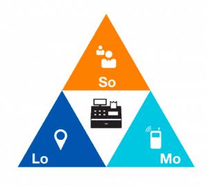 solomo-triangle1-300x269