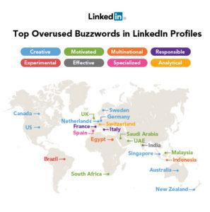Global-Buzzwords-2012