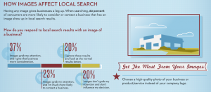 its all about images infographic_1000.png  1000×3702