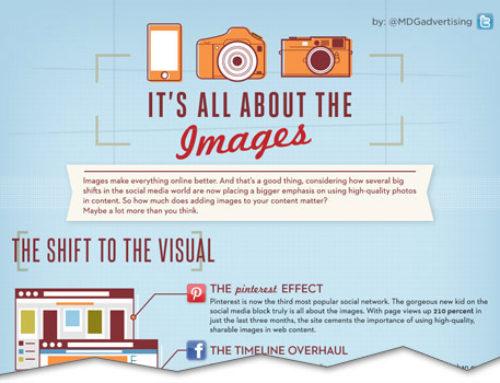 Marketing et web visuel : la puissance de l'image.