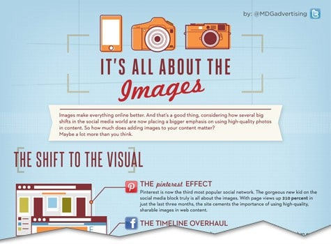 its-all-about-images-infographic_cutoff