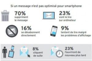 2334427-infographie-pourquoi-les-campagnes-emailing-doivent-etre-adaptees-au-mobile