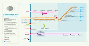 infographie ECHO v4 parcours achat