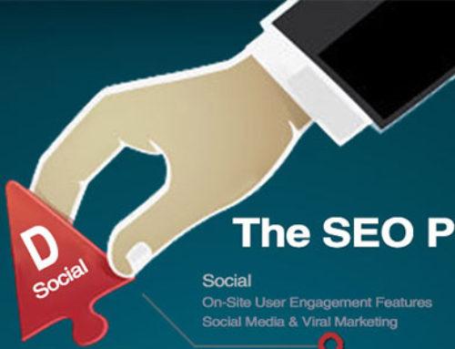SEO : la pyramide de votre succès en ligne