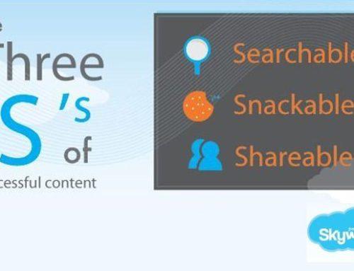 Les 3 clés du succès de votre contenu web