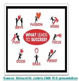 what-leads-to-success