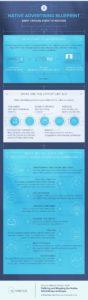 Native Advertising Blueprint (Altimeter)