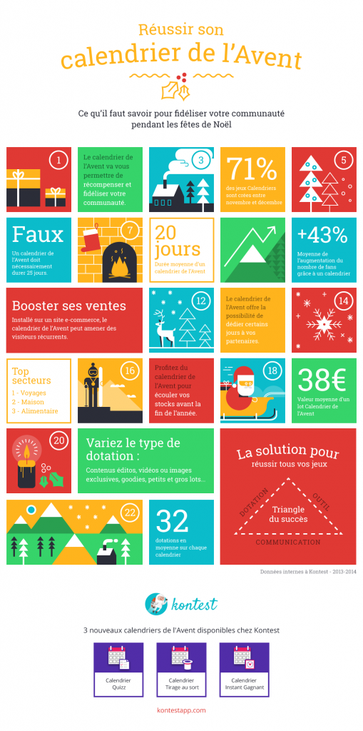 advent-calendar-infographie