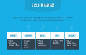 Utiliser_Hashtags_2