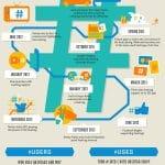hashtags-history