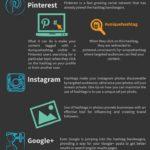 history-hashtag-social-marketing