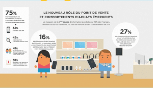 Infographie   Le commerce connecté en 2014   état des lieux