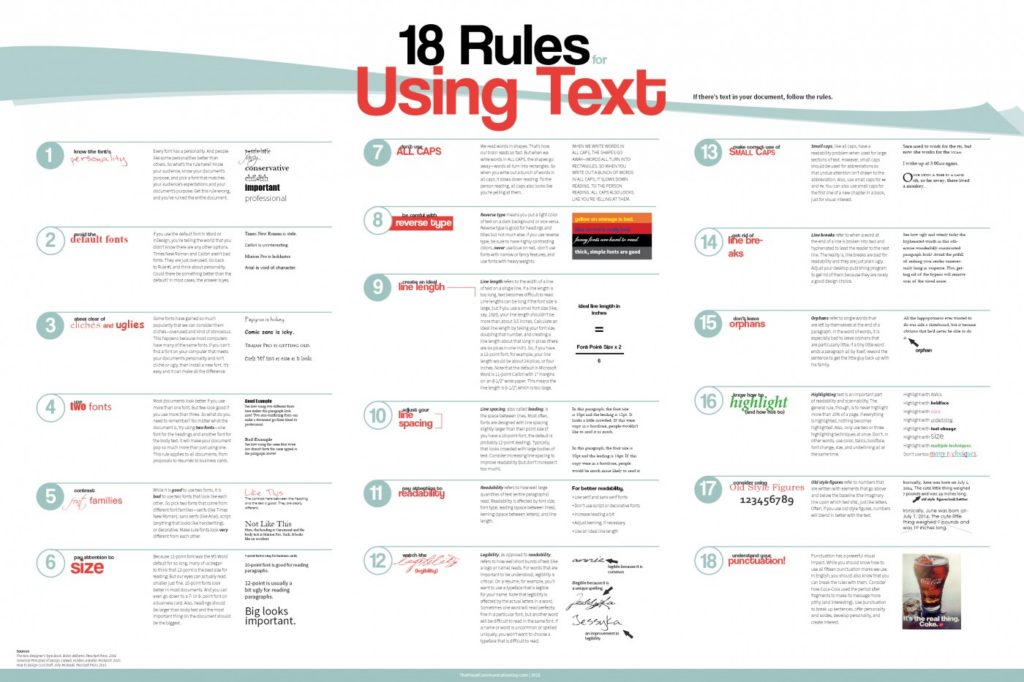 Infographic_18RulesForUsingText_20x30_LowRes