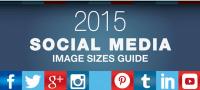 Taille des images sur les réseaux sociaux en 2015
