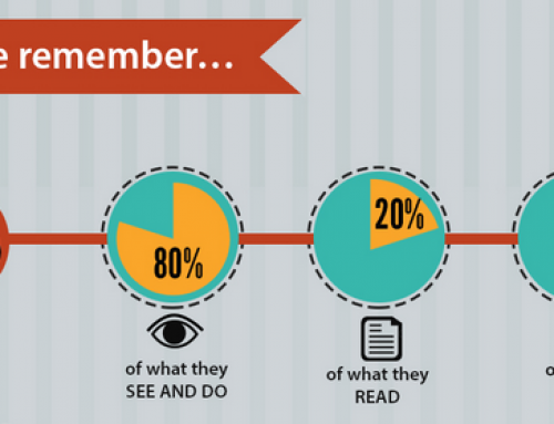 Infographies: stop ou encore?
