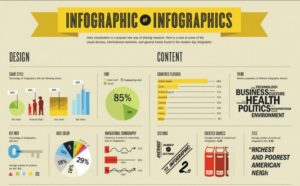 infographic-of-infographics_50290ae330621_w1500