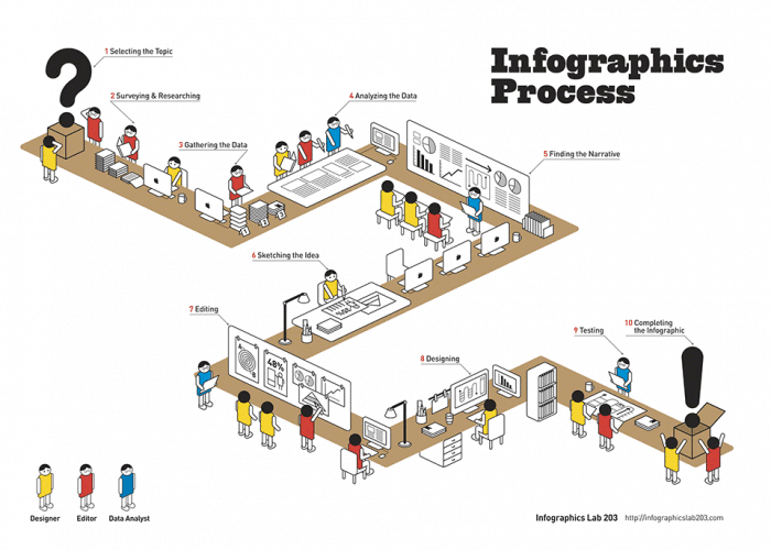 infographics-process
