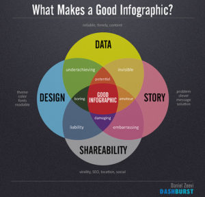 infographies3