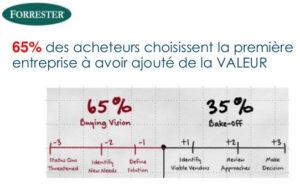 le-social-selling-atelier-du-web-saison-4-20-638