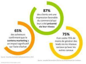 social-selling-stats-2014-1