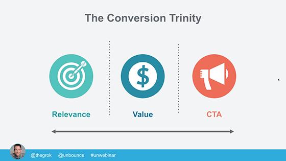 conversion-trinity1