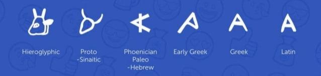 the-linguistic-secrets-found-in-billions-of-emoji-sxsw-2016-presentation-28-638