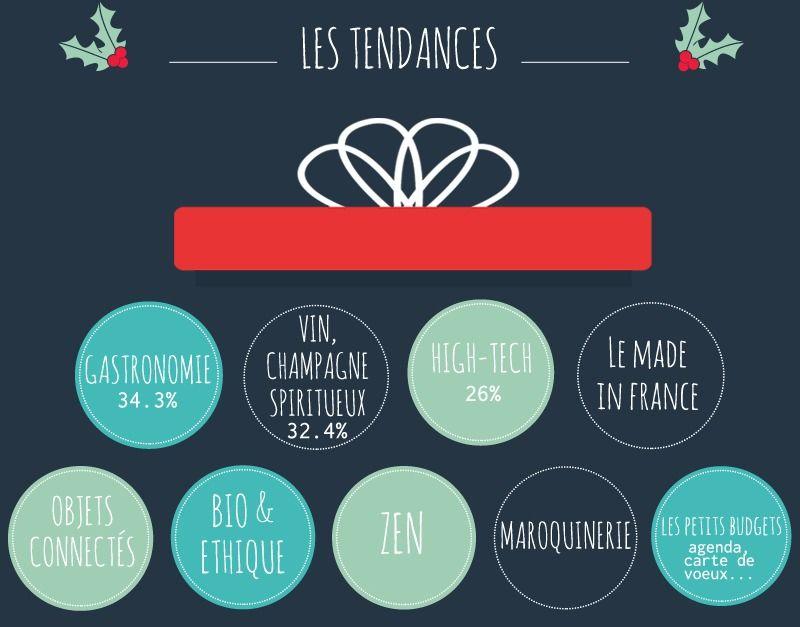 infographie-promocadeaux2