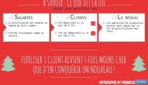 infographie-promocadeaux4