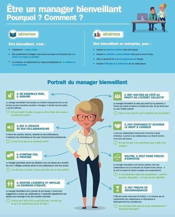Être un manager bienveillant (infographie)